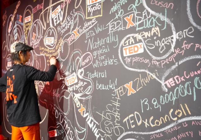 TEDx Wall